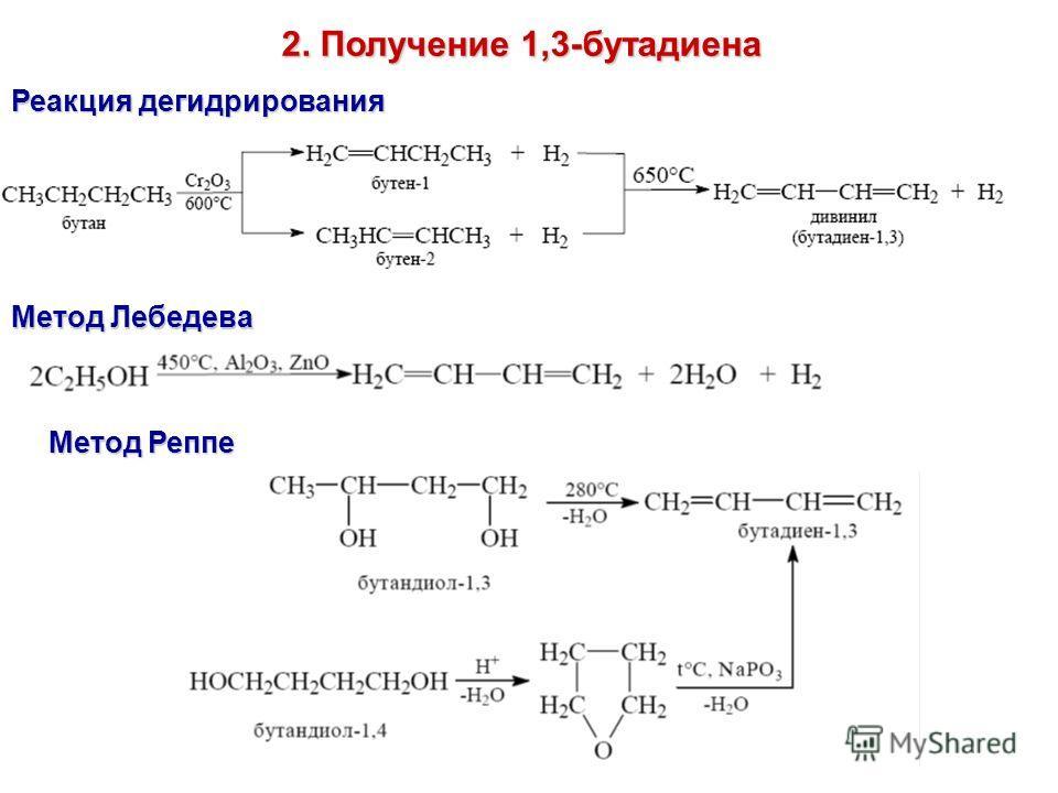 2. Получение 1,3-бутадиена Реакция дегидрирования Метод Лебедева Метод Реппе