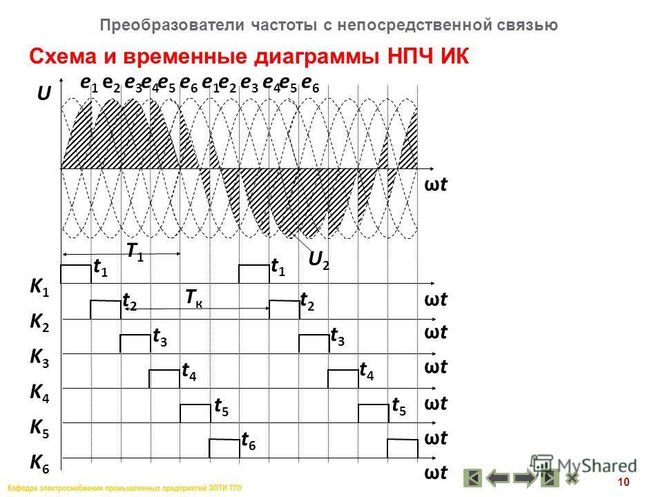 10 Схема и временные диаграммы НПЧ ИК Преобразователи частоты с непосредственной связью
