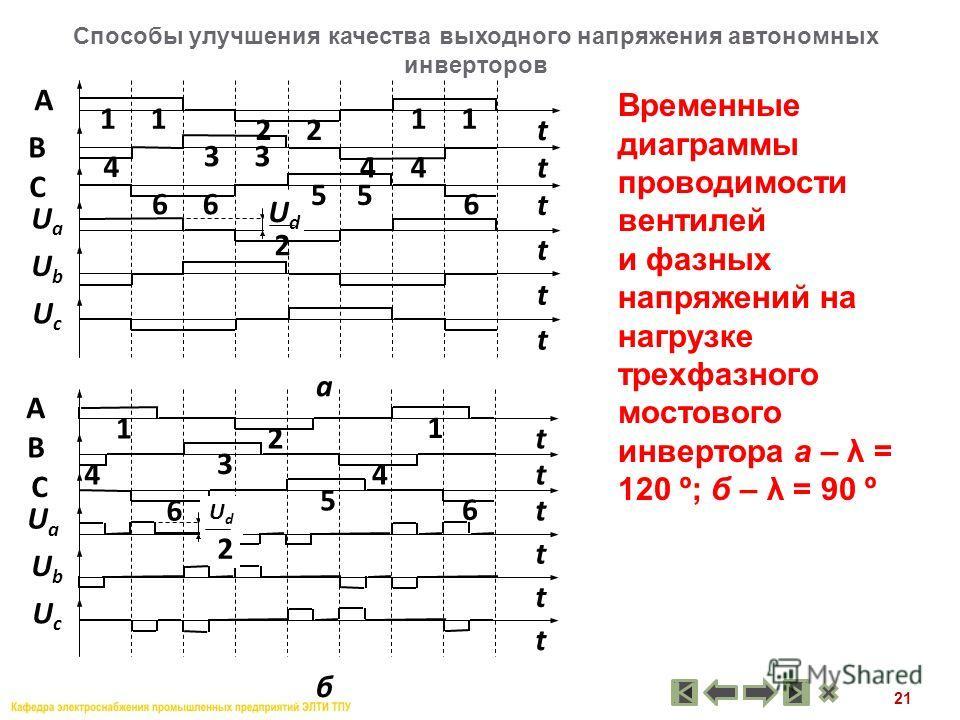 21 Временные диаграммы проводимости вентилей и фазных напряжений на нагрузке трехфазного мостового инвертора а – λ = 120 º; б – λ = 90 º Способы улучшения качества выходного напряжения автономных инверторов t t t t t t 11 22 11 4 44 33 66 55 6 A B C