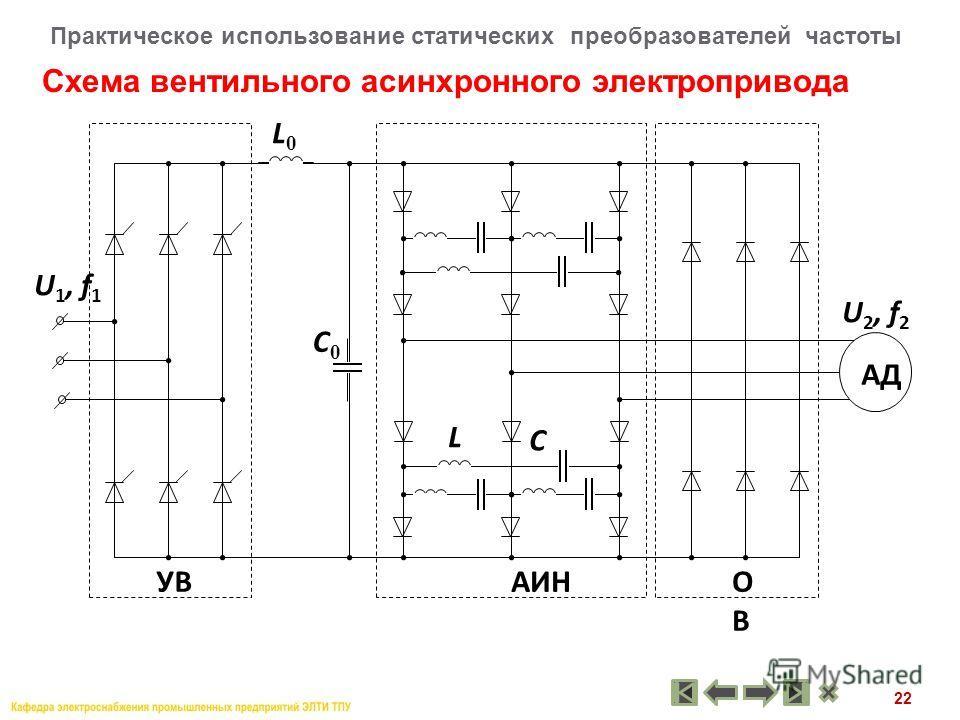 22 Схема вентильного асинхронного электропривода Практическое использование статических преобразователей частоты U 1, f 1 L0L0 АД U 2, f 2 C0C0 L C УВАИНОВОВ