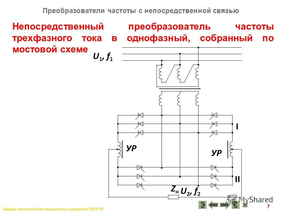7 Непосредственный преобразователь частоты трехфазного тока в однофазный, собранный по мостовой схеме Преобразователи частоты с непосредственной связью I УР ZнZн U 1, f 1 U 2, f 2 II УР