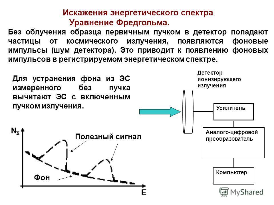 Искажения энергетического спектра Уравнение Фредгольма. Без облучения образца первичным пучком в детектор попадают частицы от космического излучения, появляются фоновые импульсы (шум детектора). Это приводит к появлению фоновых импульсов в регистриру