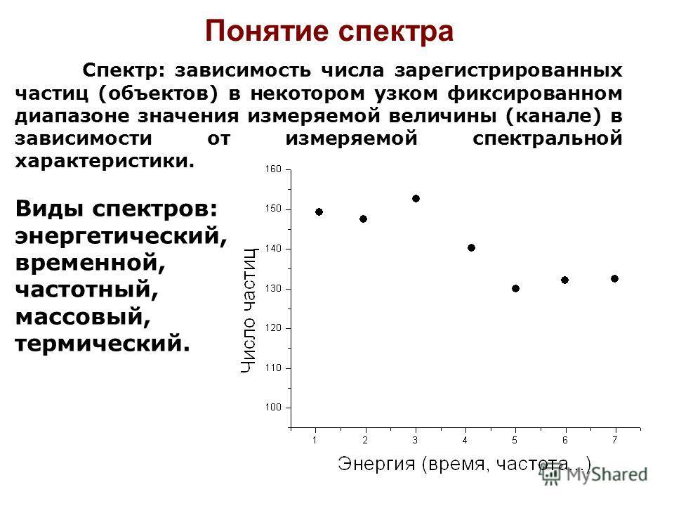 Понятие спектра Спектр: зависимость числа зарегистрированных частиц (объектов) в некотором узком фиксированном диапазоне значения измеряемой величины (канале) в зависимости от измеряемой спектральной характеристики. Виды спектров: энергетический, вре