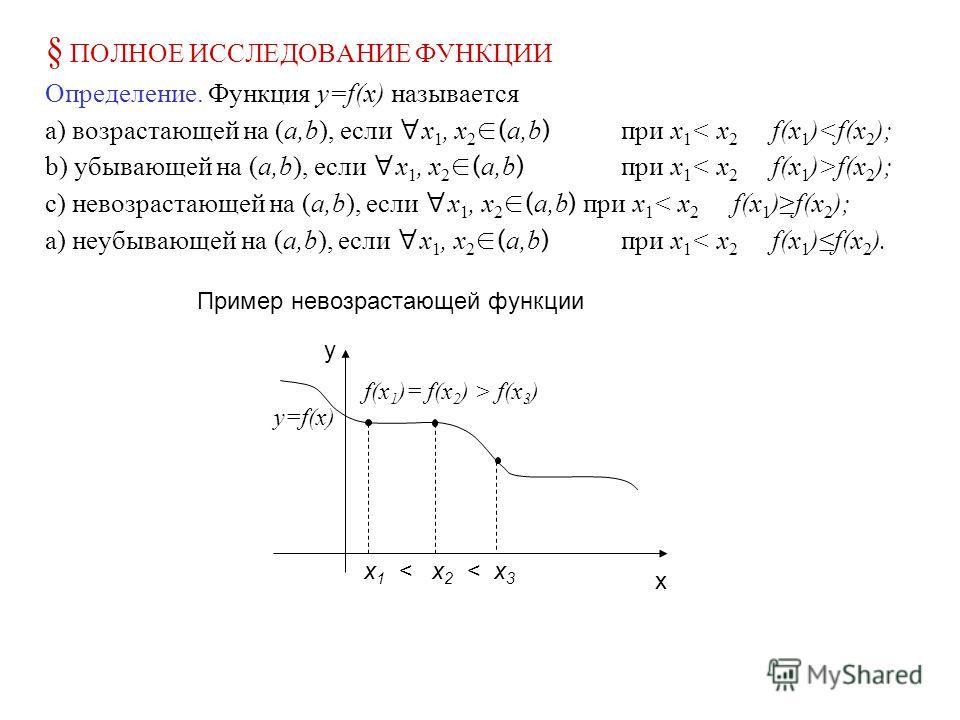§ ПОЛНОЕ ИССЛЕДОВАНИЕ ФУНКЦИИ Определение. Функция y=f(x) называется а) возрастающей на (a,b), если x 1, x 2 ( a,b ) при x 1 f(x 2 ); c) невозрастающей на (a,b), если x 1, x 2 ( a,b ) при x 1 < x 2 f(x 1 )f(x 2 ); а) неубывающей на (a,b), если x 1, x