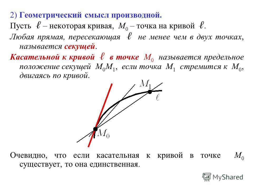 2) Геометрический смысл производной. Пусть – некоторая кривая, M 0 – точка на кривой. Любая прямая, пересекающая не менее чем в двух точках, называется секущей. Касательной к кривой в точке M 0 называется предельное положение секущей M 0 M 1, если то