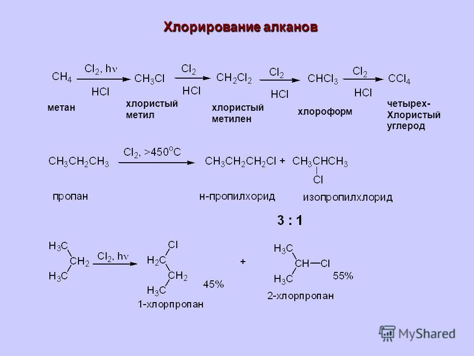 метан хлористый метил хлористый метилен хлороформ четырех- Хлористый углерод Хлорирование алканов