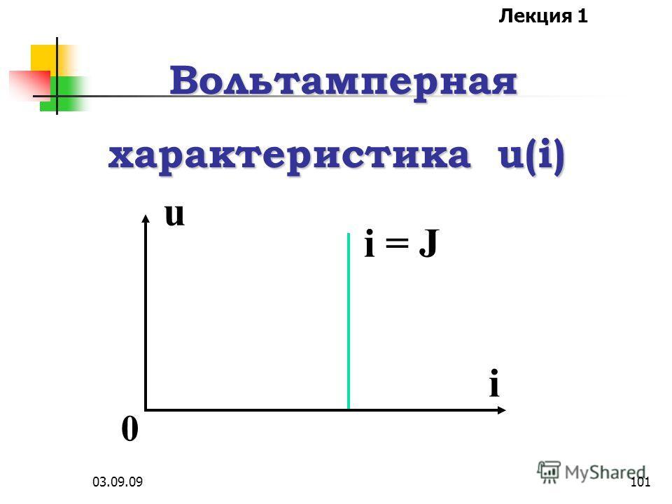 Лекция 1 03.09.09100 Идеальный источник тока J характеризуется током i, ко- торый не зависит от его напряжения u, причем сопротивление его равно бесконечности