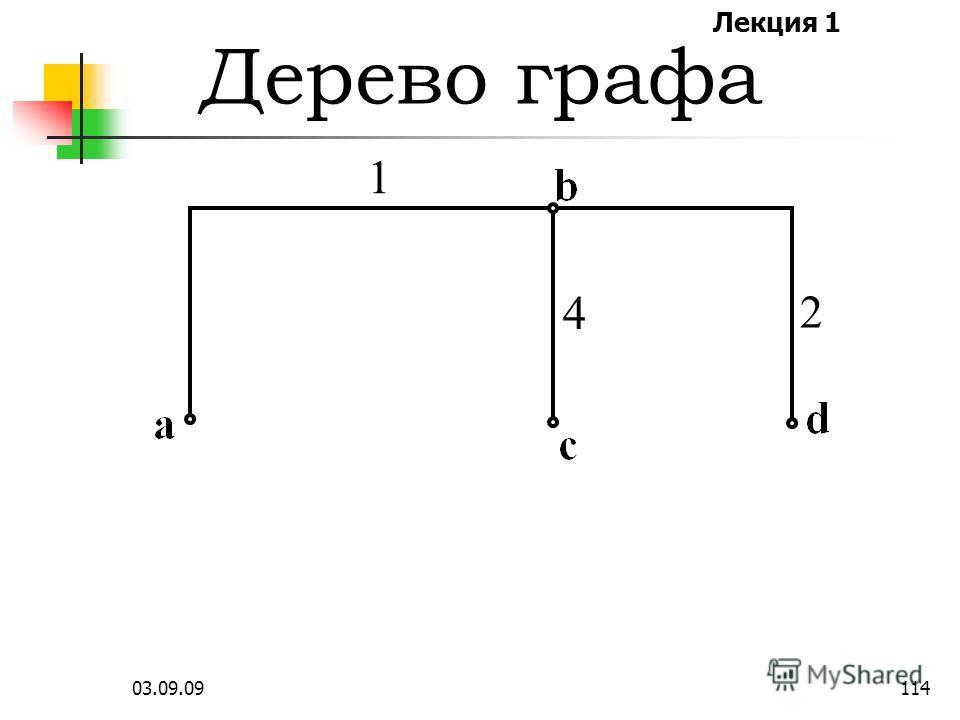 Лекция 1 03.09.09113 Дерево – это часть графа, содержащая без контуров все узлы графа