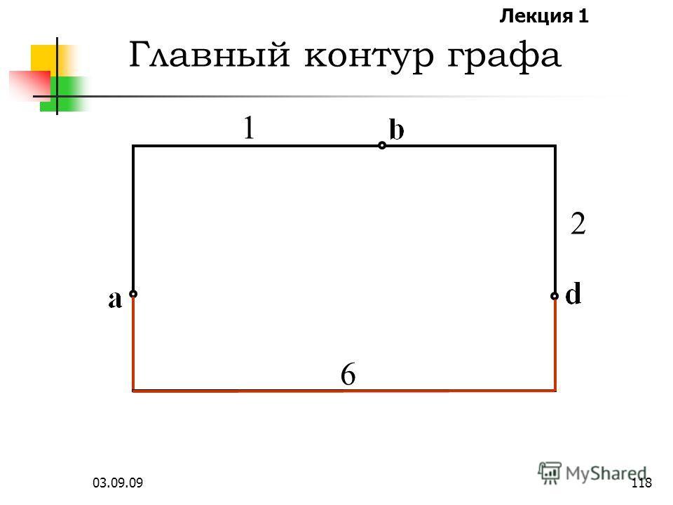 Лекция 1 03.09.09117 Главный контур состоит из ветвей дерева и только одной хорды, причем число главных контуров равно числу хорд