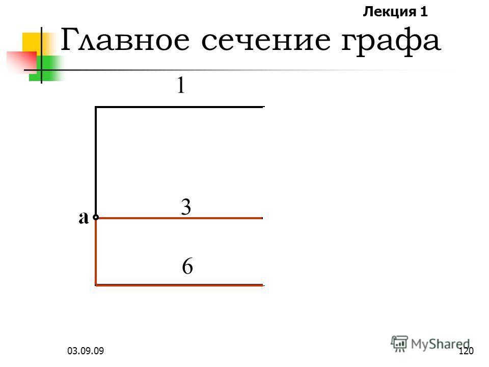 Лекция 1 03.09.09119 Главное сечение состоит из хорд и только одной ветви дерева, причем число главных сечений равно числу ветвей дерева