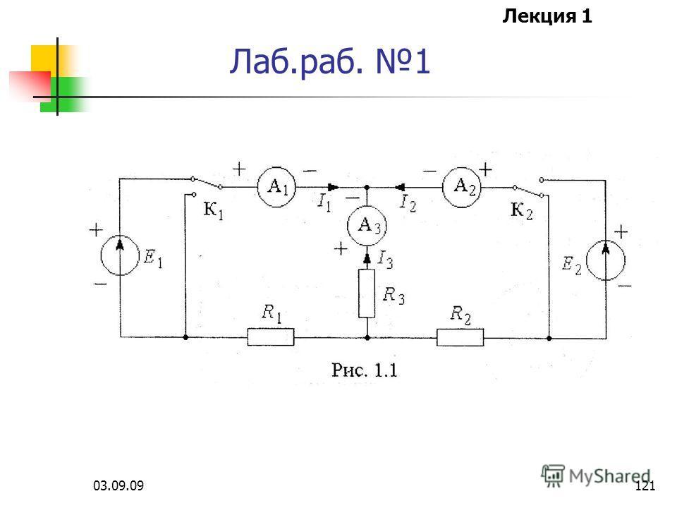 Лекция 1 03.09.09120 1 6 Главное сечение графа 3