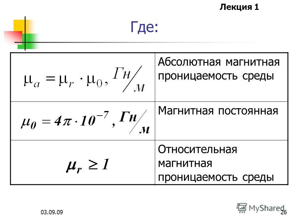 Лекция 1 03.09.0925 Где: Абсолютная диэлектрическая проницаемость среды Электрическая постоянная Относительная диэлектрическая проницаемость среды