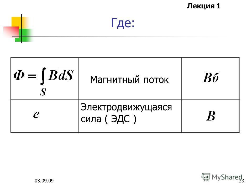 Лекция 1 03.09.0932 интегральная форма закона электромагнитной индукции: