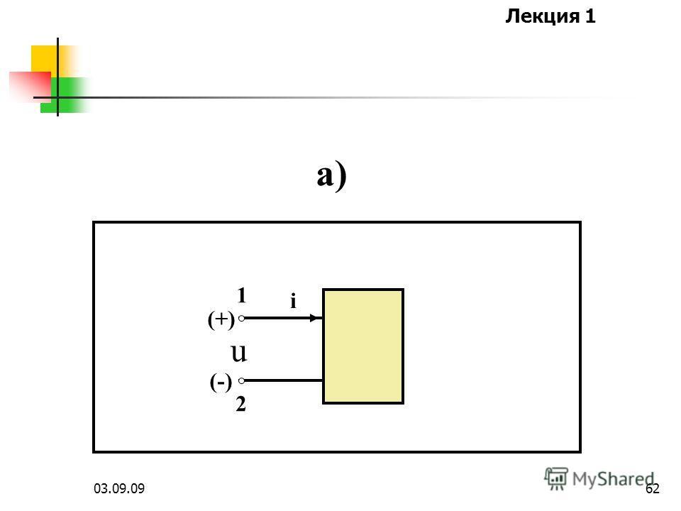 Лекция 1 03.09.0961 Положительное направление напряжения связано с принятым положительным направлением тока, причем ток течет от более высокого потенциала (+) к более низкому потенциалу (-)