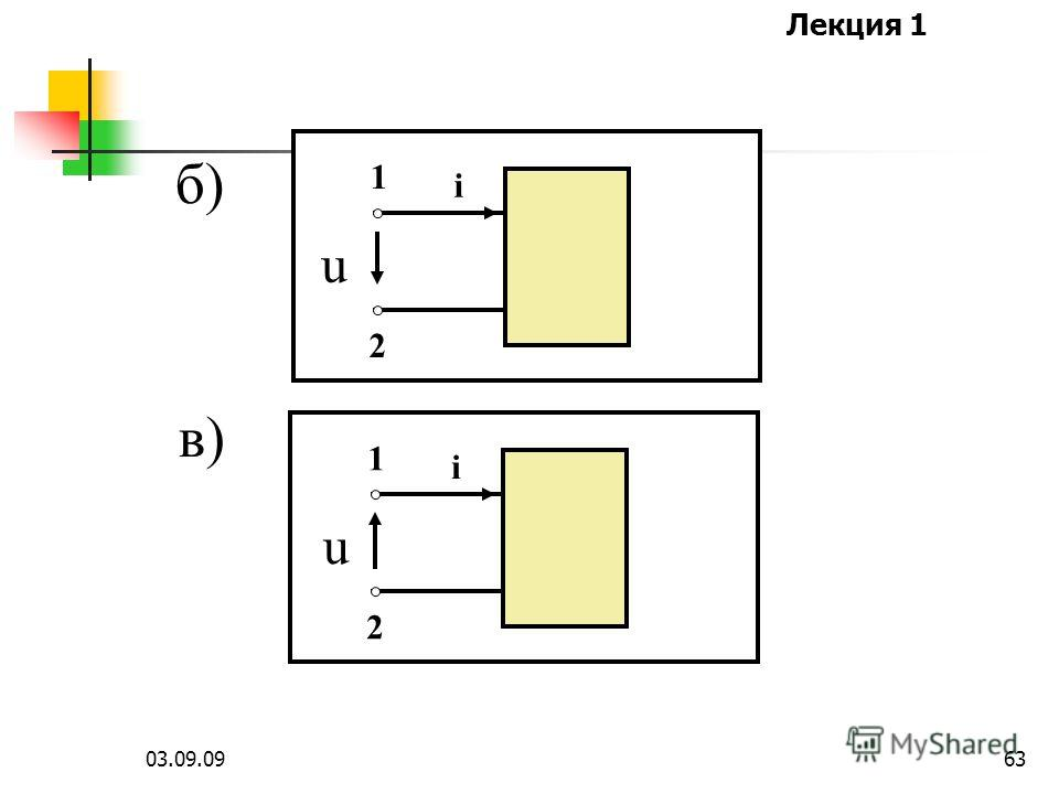 Лекция 1 03.09.0962 u (+) 1 i (-) 2 а)