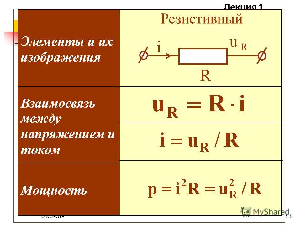 Лекция 1 03.09.0982 Пассивные линейные элементы схем замещения