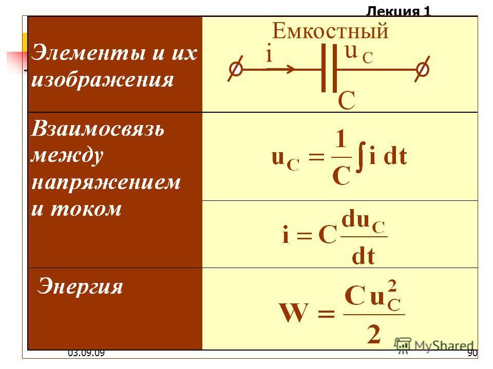 Лекция 1 03.09.0989 Схема замещения катушки R L