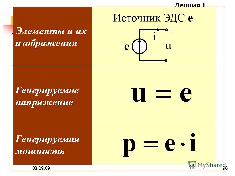 Лекция 1 03.09.0995 Активные линейные элементы схем замещения