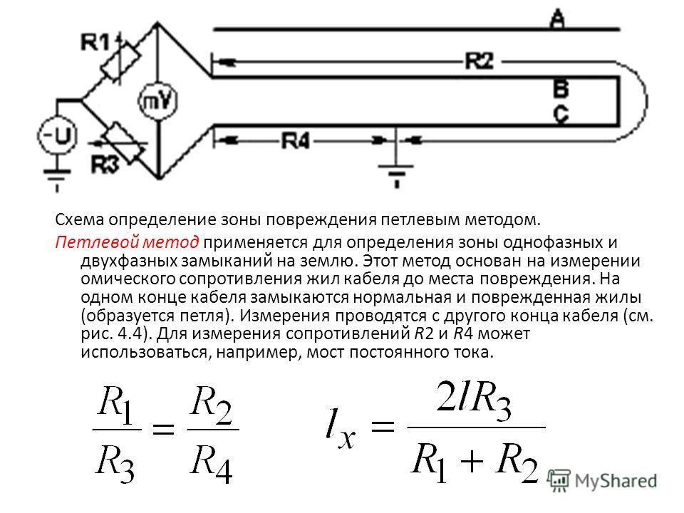 Схема определение зоны