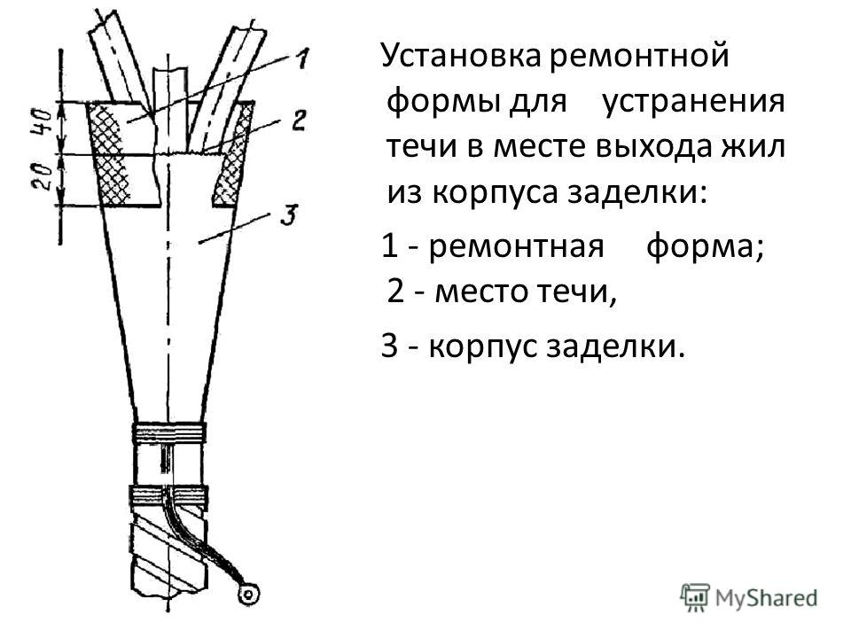 Установка ремонтной формы для устранения течи в месте выхода жил из корпуса заделки: 1 - ремонтная форма; 2 - место течи, 3 - корпус заделки.