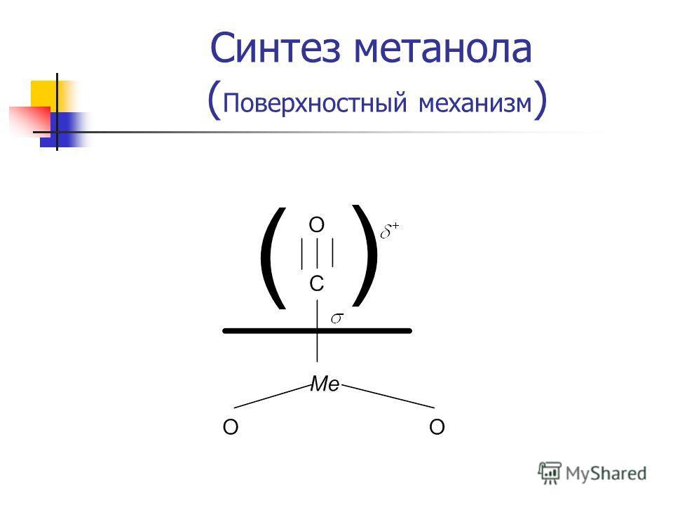 Синтез метанола ( Поверхностный механизм )