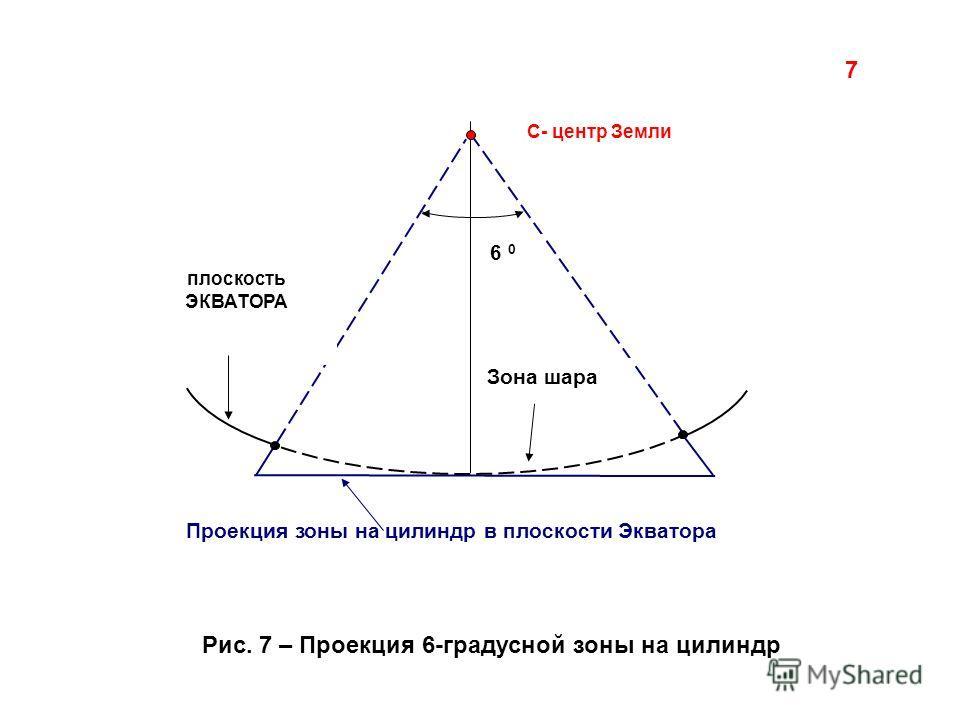 С- центр Земли плоскость ЭКВАТОРА Зона шара Проекция зоны на цилиндр в плоскости Экватора 6 0 Рис. 7 – Проекция 6-градусной зоны на цилиндр 7