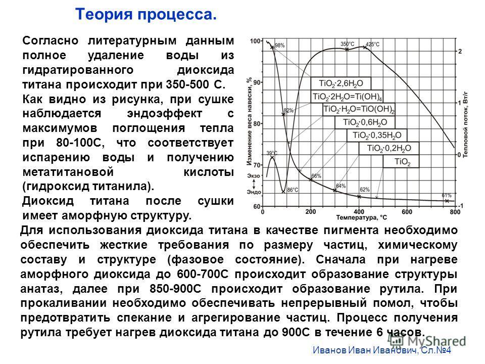 Теория процесса. Иванов Иван Иванович, Сл.4 Согласно литературным данным полное удаление воды из гидратированного диоксида титана происходит при 350-500 С. Как видно из рисунка, при сушке наблюдается эндоэффект с максимумов поглощения тепла при 80-10