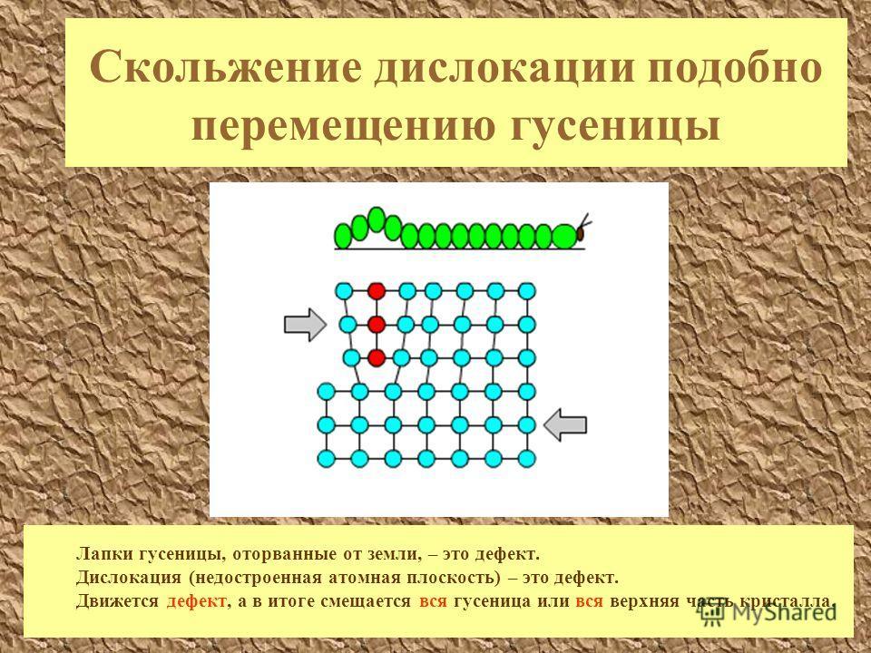 Скольжение дислокации подобно перемещению гусеницы Лапки гусеницы, оторванные от земли, – это дефект. Дислокация (недостроенная атомная плоскость) – это дефект. Движется дефект, а в итоге смещается вся гусеница или вся верхняя часть кристалла.