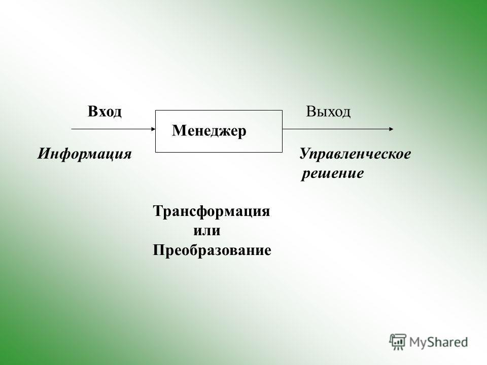 Вход Менеджер Выход Информация Трансформация или Преобразование Управленческое решение