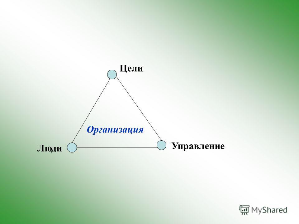 Люди Управление Цели Организация