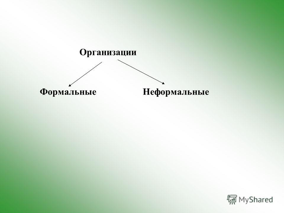 Организации Формальные Неформальные