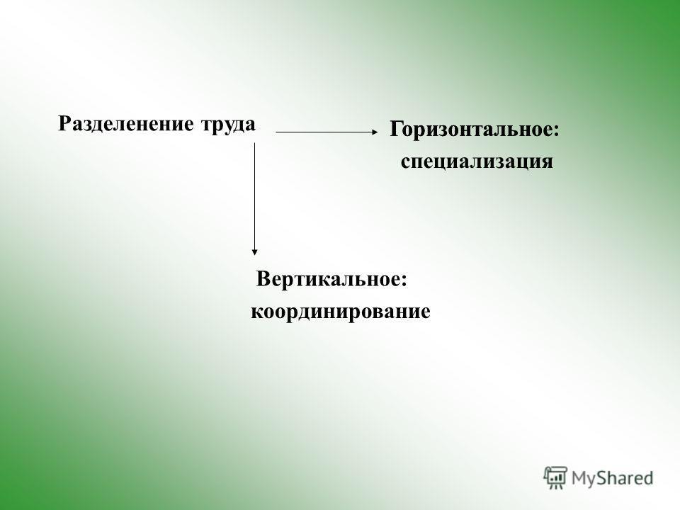 Разделенение труда Горизонтальное: Вертикальное: специализация Горизонтальное координирование
