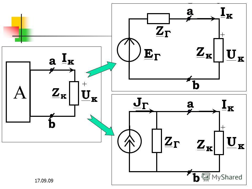 Лекция 3 17.09.09158 При этом внутреннее сопротивление этих источников равно эквивалентному сопротивлению активного двухполюсника относительно рассматриваемых зажимов