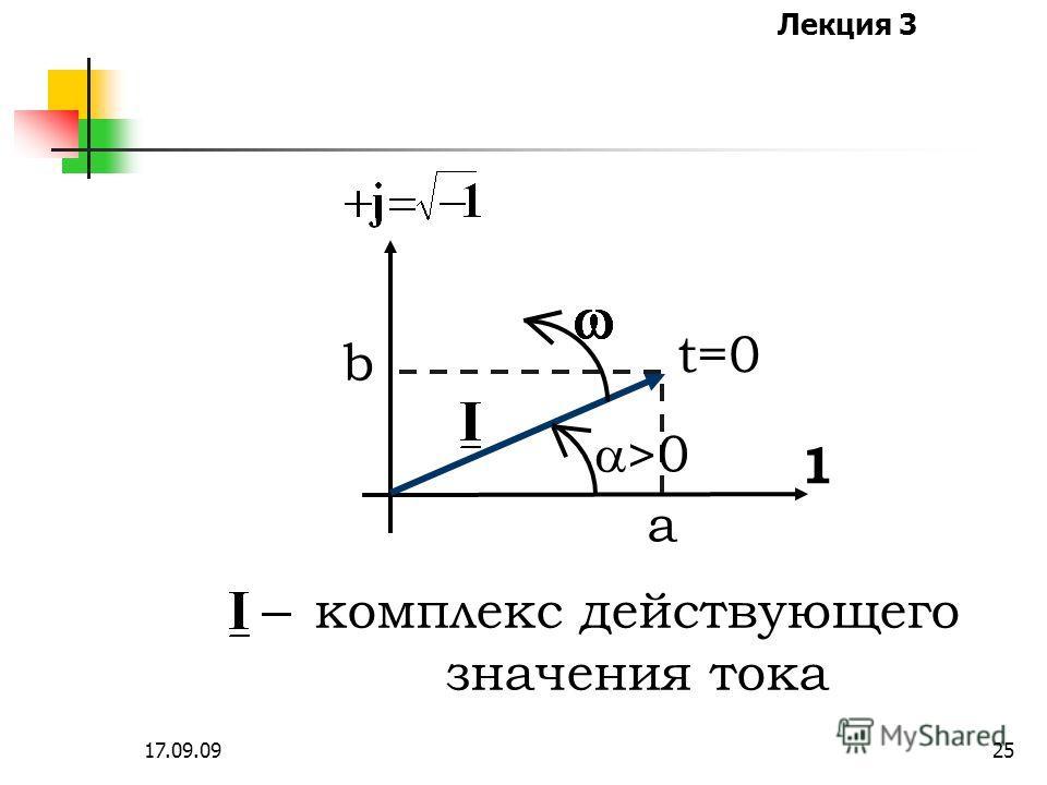 Лекция 3 17.09.0924 мнимая составляющая вращающегося вектора Таким образом: j – мнимая единица