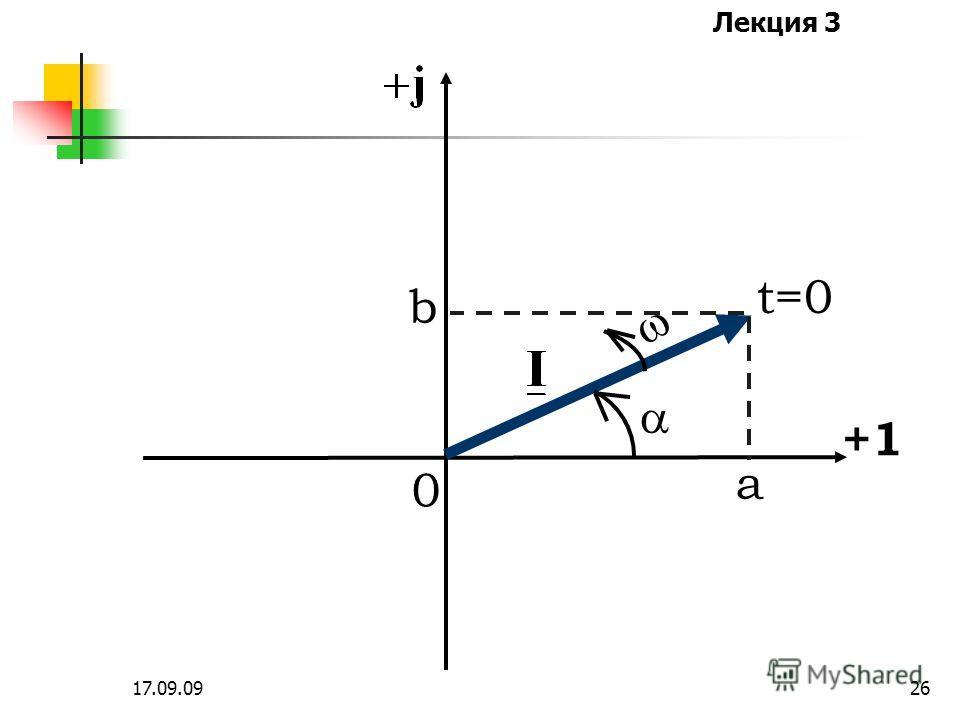 Лекция 3 17.09.0925 b a t=0 >0 1 комплекс действующего значения тока