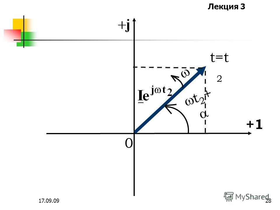 Лекция 3 17.09.0927 t=t 1 t 1 + +1 0