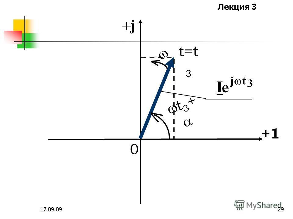 Лекция 3 17.09.0928 t=t 2 +1 0 t 2 +
