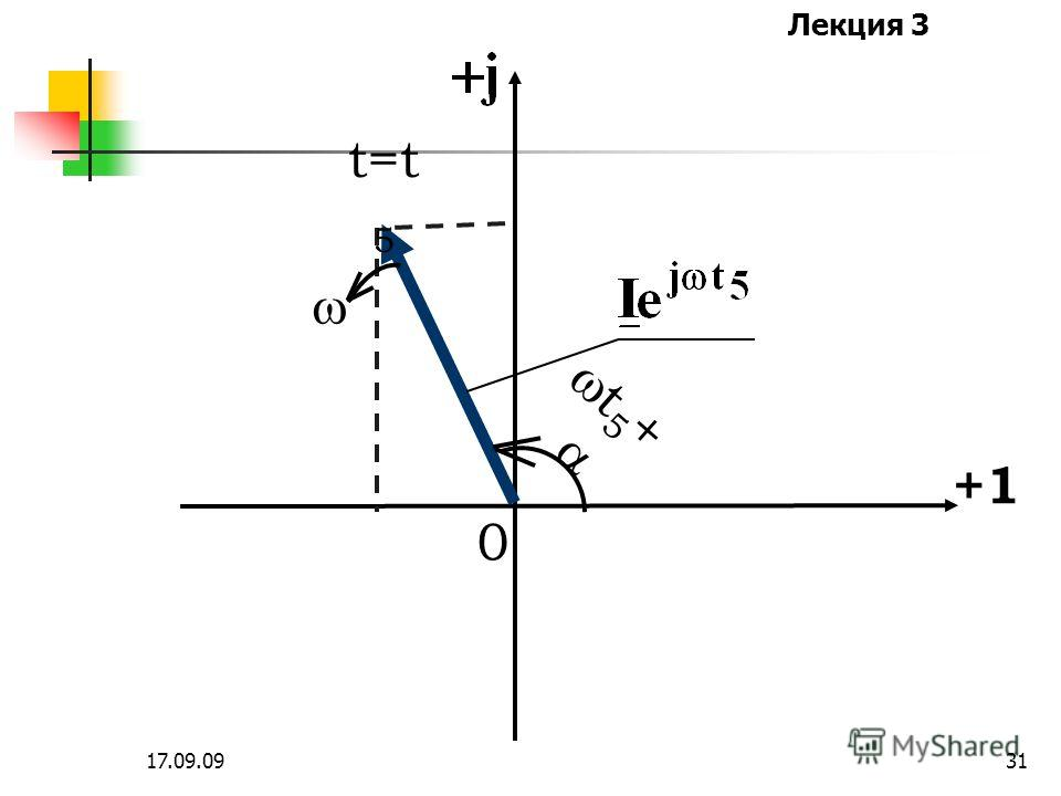 Лекция 3 17.09.0930 t=t 4 +1 0 t 4 +