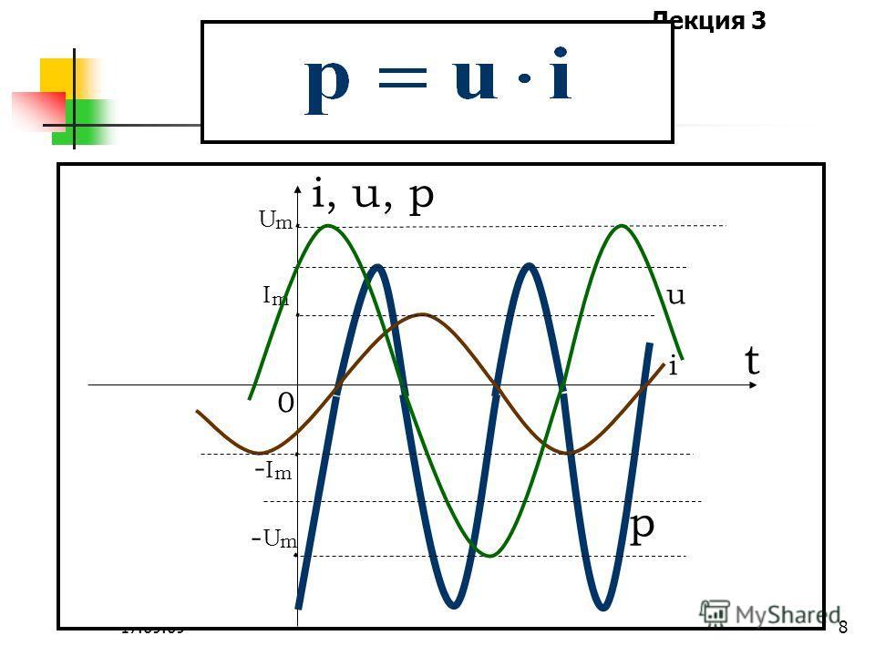 Лекция 3 17.09.097 u i t i 0 U m I m I m - -U m i u