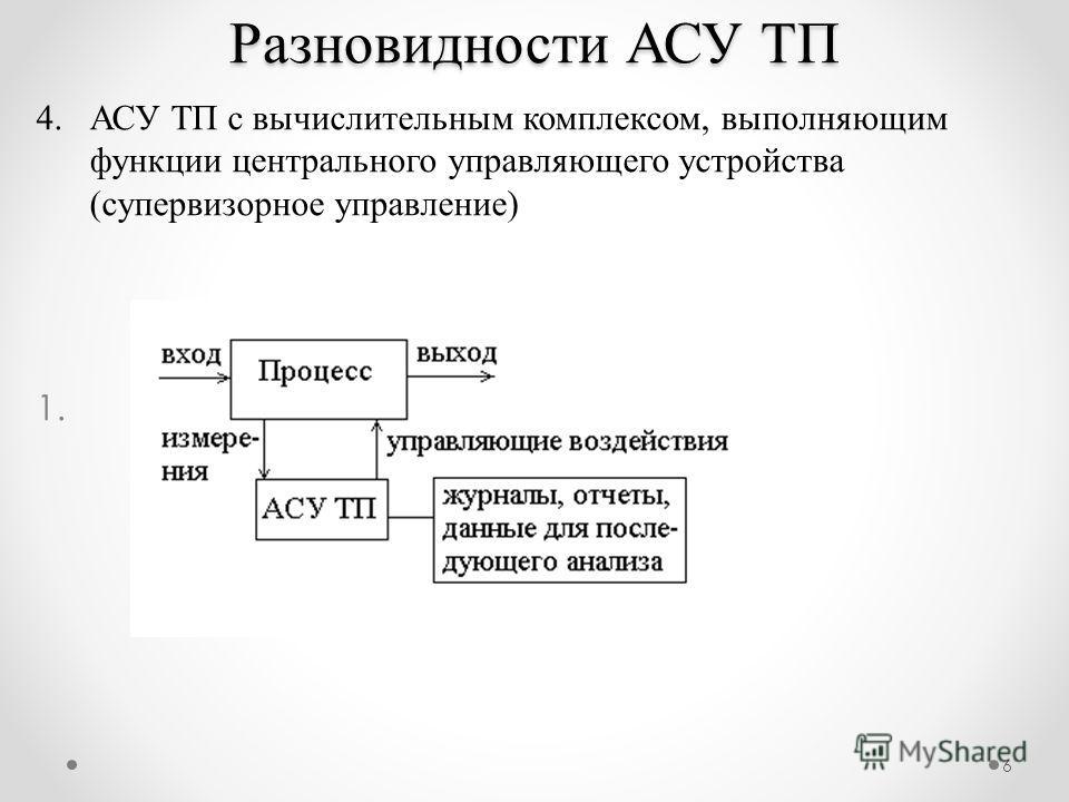 6 4.АСУ ТП с вычислительным комплексом, выполняющим функции центрального управляющего устройства (супервизорное управление) Разновидности АСУ ТП