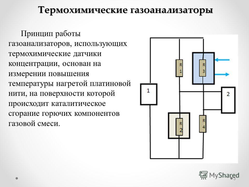 5 Термохимические газоанализаторы Принцип работы газоанализаторов, использующих термохимические датчики концентрации, основан на измерении повышения температуры нагретой платиновой нити, на поверхности которой происходит каталитическое сгорание горюч