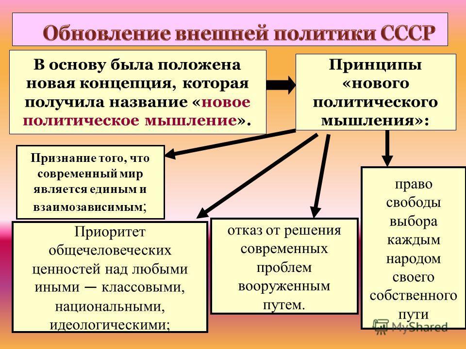 Первый этап (март 1985 январь 1987) Второй этап (январь 1987 июнь 1989) Третий этап (июнь 1989 1991)