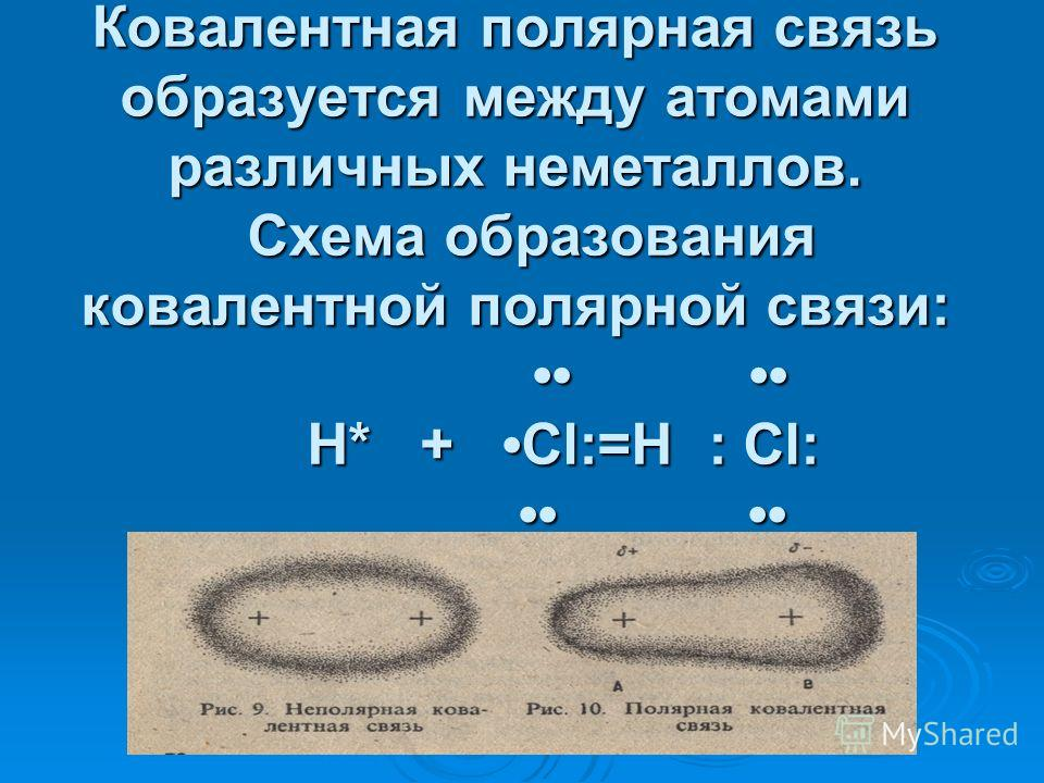 Ковалентная полярная связь образуется между атомами различных неметаллов. Схема образования ковалентной полярной связи: H* + Cl:=H : Cl: Ковалентная полярная связь образуется между атомами различных неметаллов. Схема образования ковалентной полярной