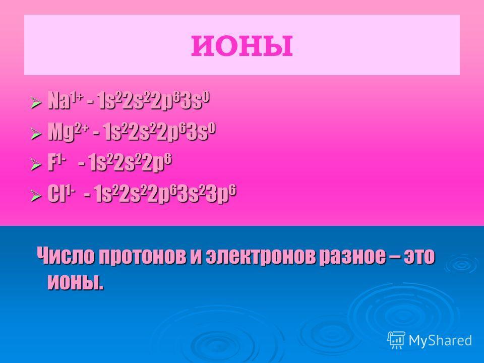 ИОНЫ Na 1+ - 1s 2 2s 2 2p 6 3s