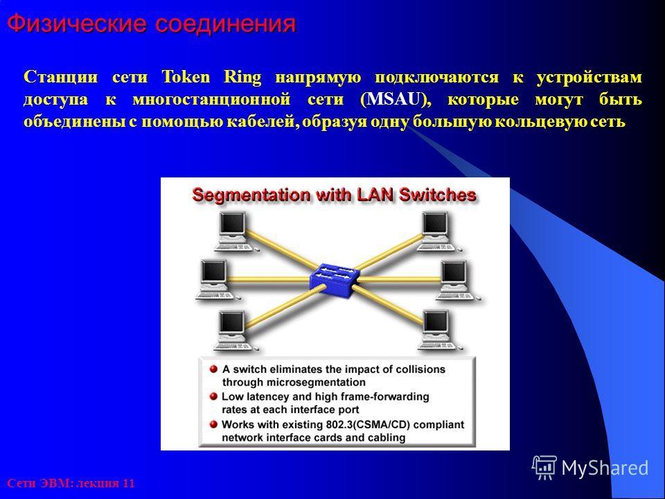 Сети ЭВМ: лекция 11 Физические соединения Станции сети Token Ring напрямую подключаются к устройствам доступа к многостанционной сети (MSAU), которые могут быть объединены с помощью кабелей, образуя одну большую кольцевую сеть