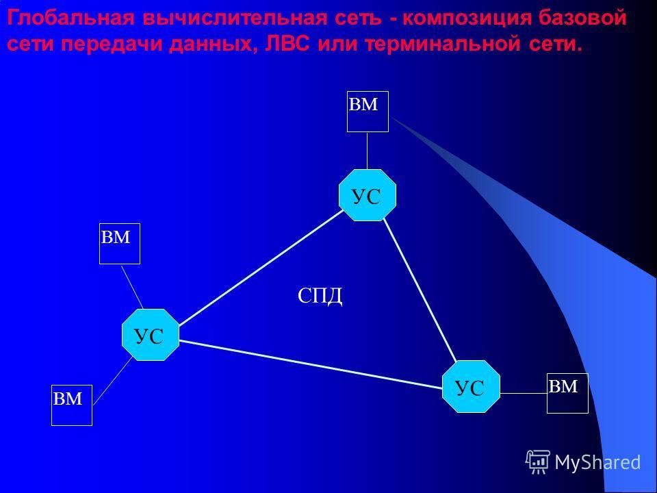 Глобальная вычислительная сеть - композиция базовой сети передачи данных, ЛВС или терминальной сети. ВМ СПД УС
