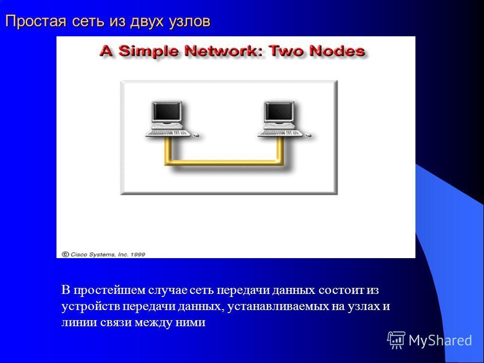 Простая сеть из двух узлов В простейшем случае сеть передачи данных состоит из устройств передачи данных, устанавливаемых на узлах и линии связи между ними