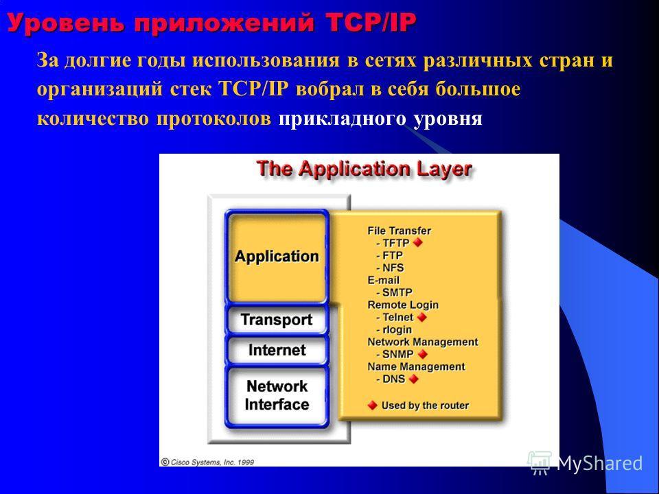 Уровень приложений TCP/IP За долгие годы использования в сетях различных стран и организаций стек TCP/IP вобрал в себя большое количество протоколов прикладного уровня