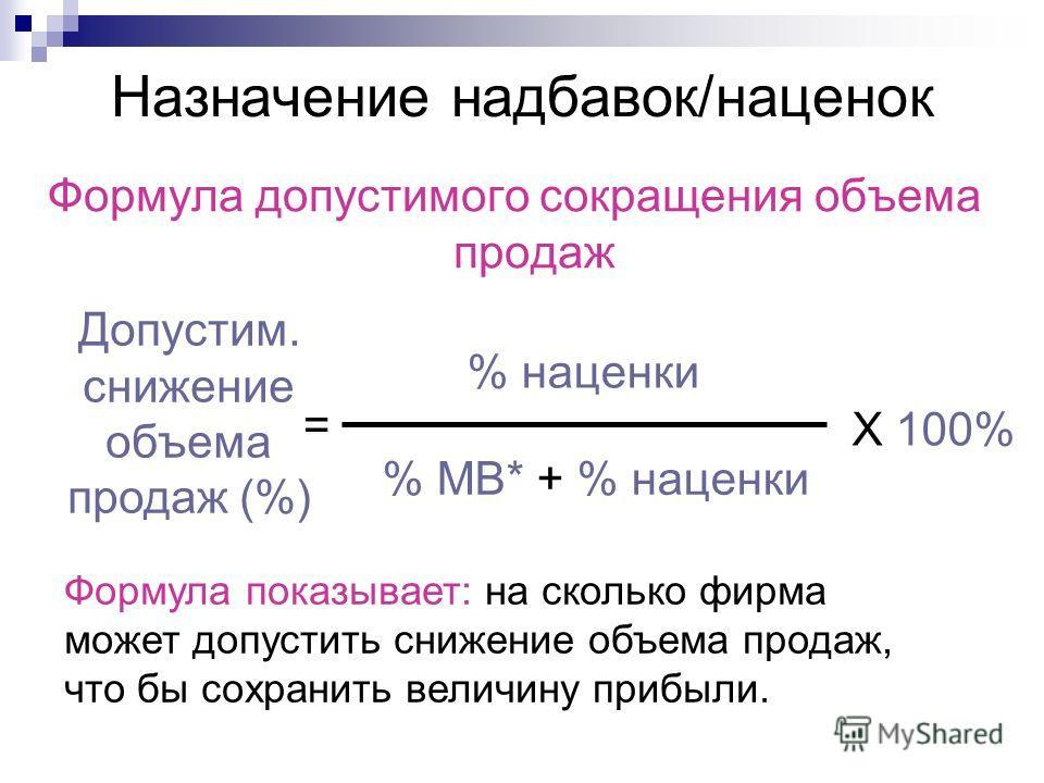 Назначение надбавок/наценок Формула допустимого сокращения объема продаж Допустим. снижение объема продаж (%) % наценки % МВ* + % наценки Х 100% = Формула показывает: на сколько фирма может допустить снижение объема продаж, что бы сохранить величину