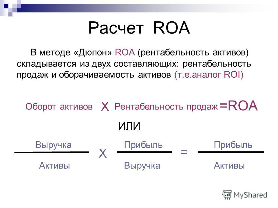 Расчет ROA В методе «Дюпон» ROA (рентабельность активов) складывается из двух составляющих: рентабельность продаж и оборачиваемость активов (т.е.аналог ROI) Прибыль Выручка Оборот активовРентабельность продаж Х =ROА ИЛИ Выручка Активы Прибыль Активы